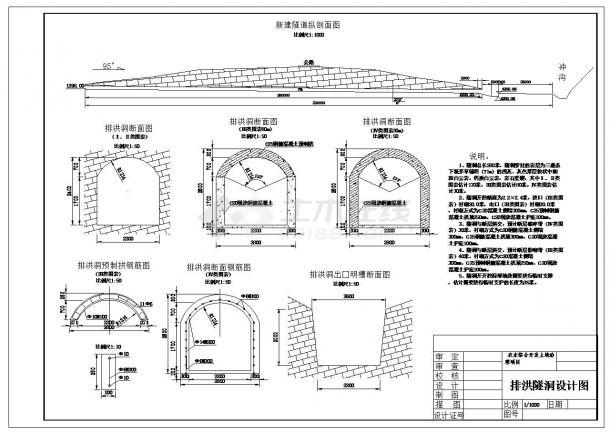 农业综合开发土地治理排灌工程设计施工图(含效果图)-图二