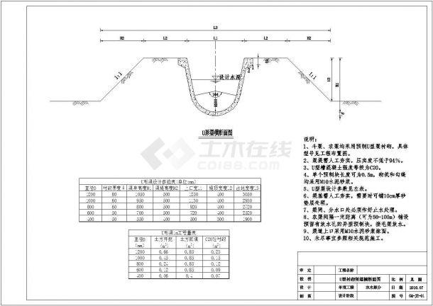 某农田水利灌溉工程设计cad全套施工图纸-图二