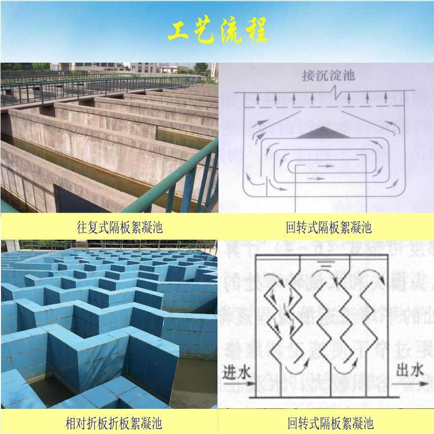 大学水质工程课程之水质与水质标准介绍PPT-图二