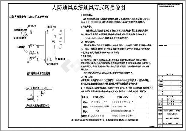 [杭州]某大型商业广场空调通风初步设计cad详细施工图纸(含设计说明)-图一