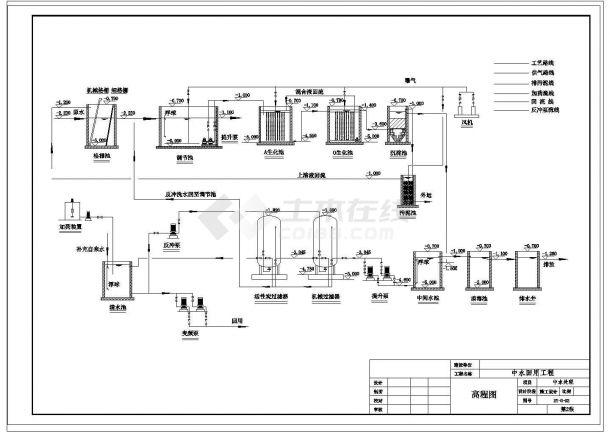 某中工業水回用工程施工圖-圖二