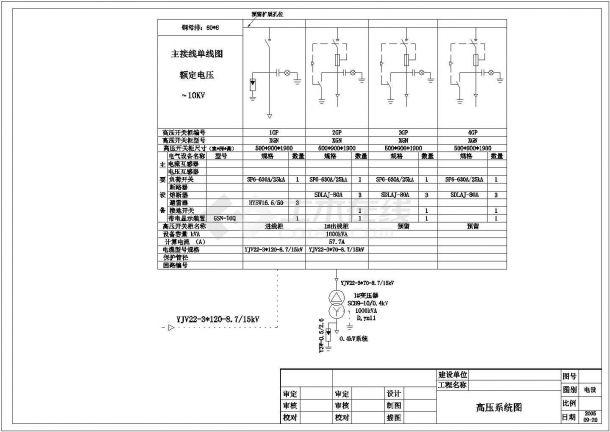 电气设计_某中型别墅配电系统CAD图-图一