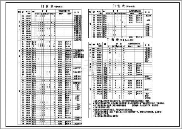 某高层框架剪力墙结构办公楼设计cad建筑施工图(含设计说明)-图二