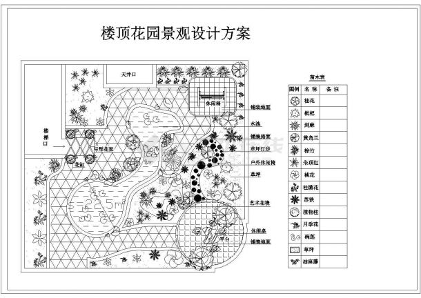 某多层住宅楼楼顶花园景观规划设计cad施工总平面图-图一