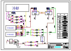 全套某制冷机房施工cad设计图纸-图二