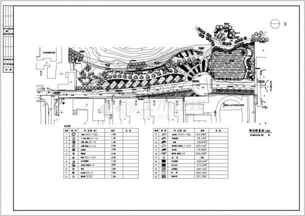 某城市党校路绿化规划设计cad总平面施工图纸-图一