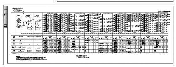 某变电室高低压配电系统设计图CAD规划详图-图一