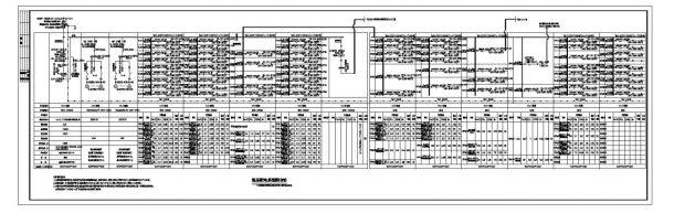 某变电室高低压配电系统设计图CAD规划详图-图二