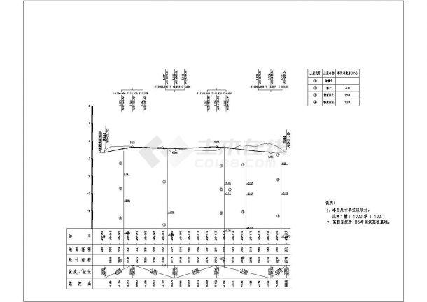 厂地块道路工程(西侧)-施工图道路-图一