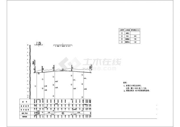 厂地块道路工程(西侧)-施工图道路-图二