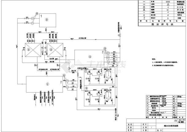 煤水处理室平面详细cad布置图-图一