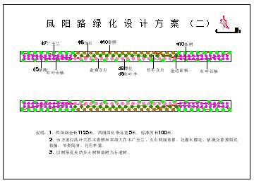凤阳路绿化cad设计方案图纸-图二