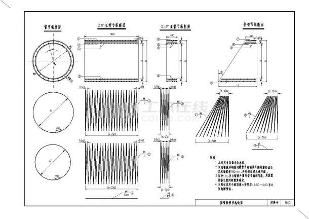 某跨江公路大桥涵洞设计通用图-图一