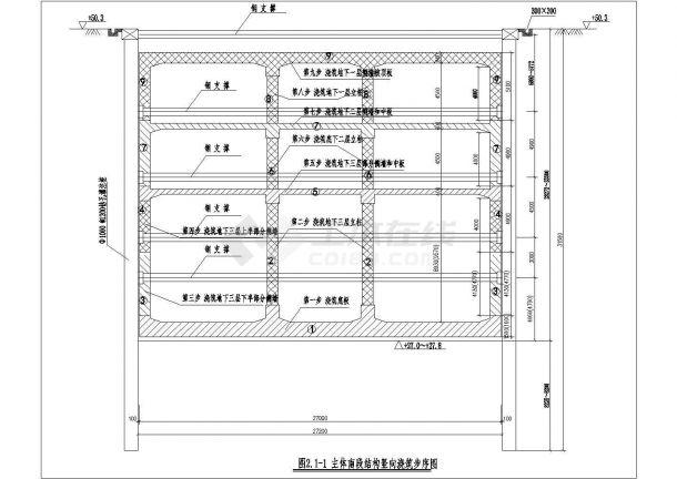 北京地铁车站主体明挖结构模板施工方案-图一