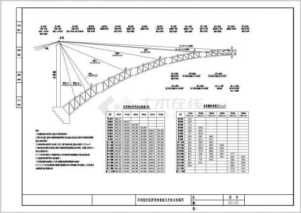 大型钢管混凝土拱桥实施性施工组织设计(82米高墩翻升模板)-图一