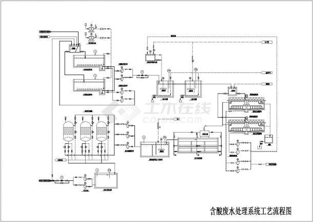 某钢铁厂各种废水处理系统工艺流程图-图一
