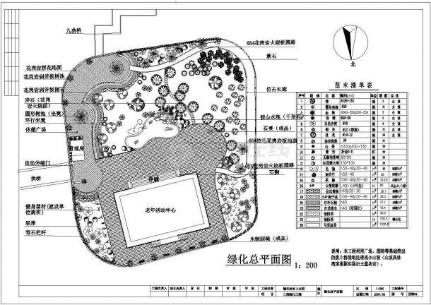蟾东村水上公园绿化总平面图(含苗木清单表)-图一