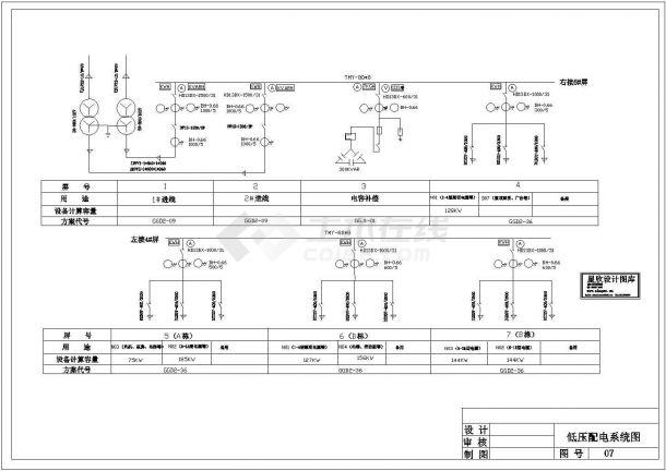 小区低压配电系统图-图一