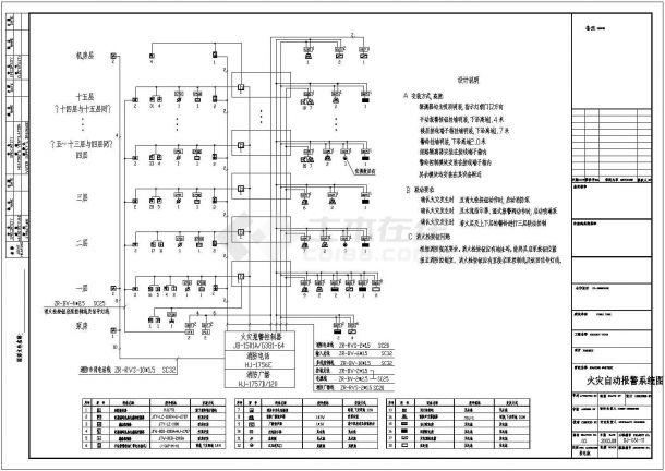 某五星宾馆大楼强弱电系统cad方案图-图一