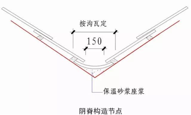 建筑结构设计教程图片3