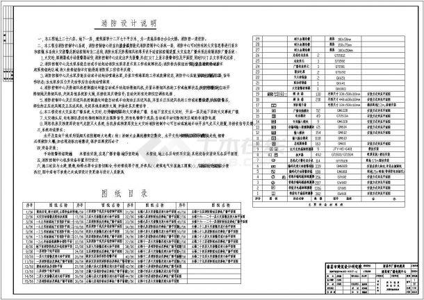 广电弱电消防安全自动监控系统图-图一