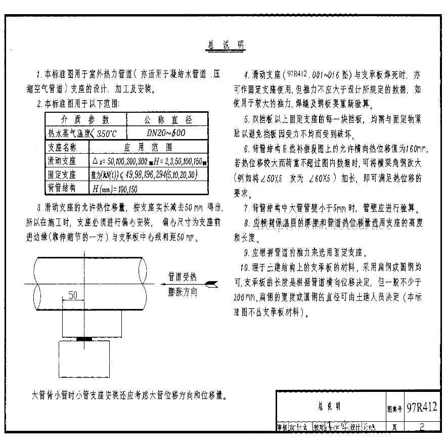 97R412 室外热力管道支座-图二