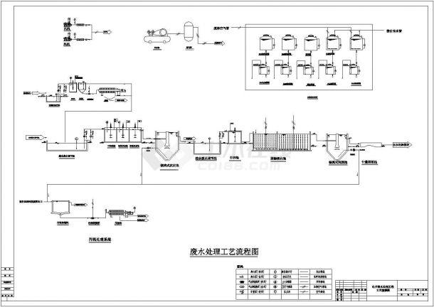 电子废水处理工艺流程图-图一