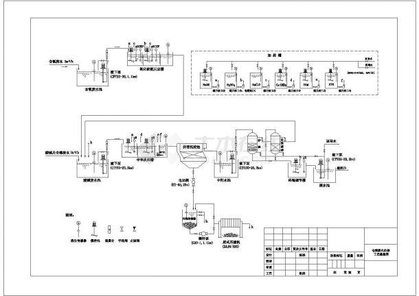 某电镀厂电镀废水处理工艺流程图-图一