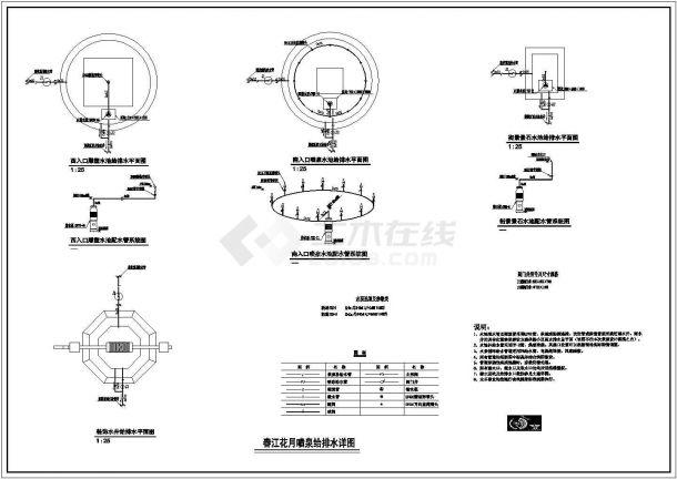 春江花月商业街喷泉给排水CAD建筑设计施工图-图一