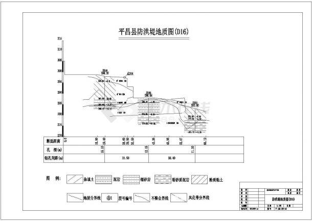 某地区防洪堤坝水利工程设计施工图纸-图二