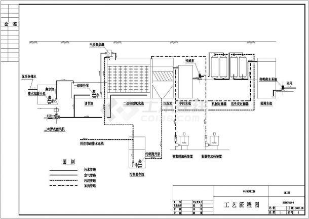 某设计院某学校800方每天中水回用系统设计图-图一