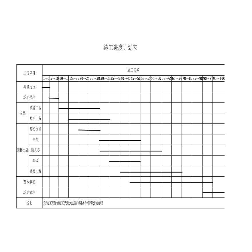 苏州某施工进度计划表方案图片1