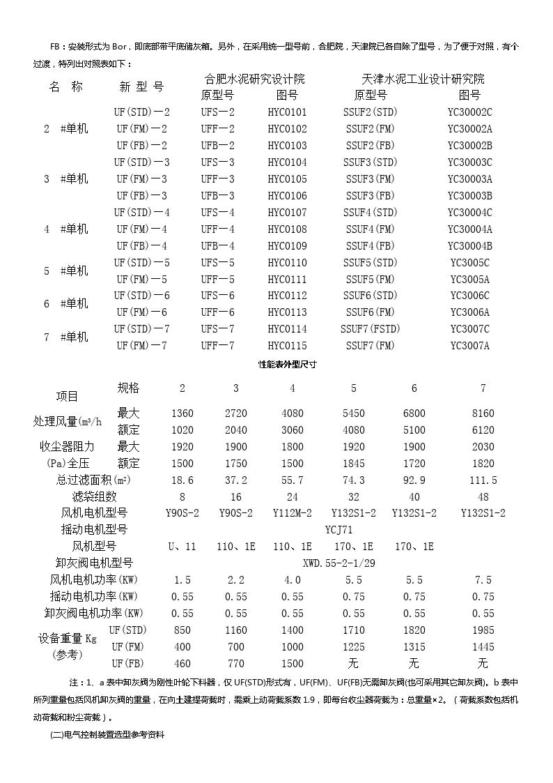 泊头祥茂环保机械生产MC单机除尘器-图二