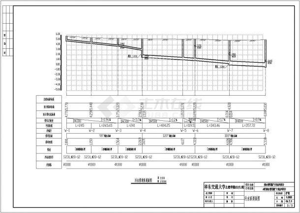 排水管道工程扩大给排水初步设计图纸-图一