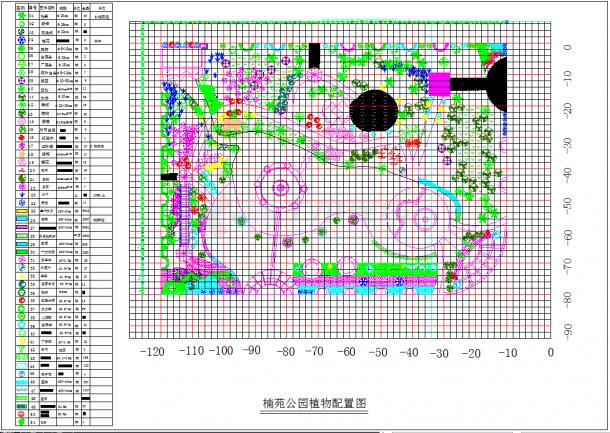 某地楠苑公园植物配置图(含图例)-图一