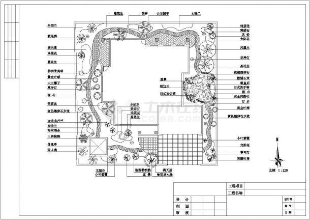 某地独栋别墅景观绿化设计平面施工图-图一