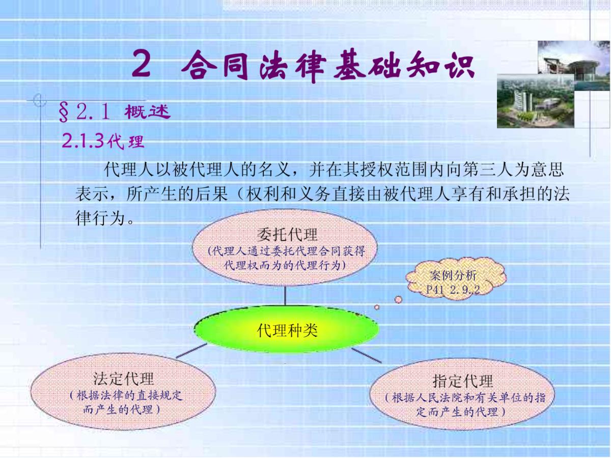合同法律基础知识. - 房地产项目全程策划-图一