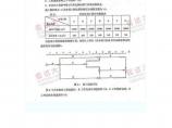 2010年工程造价工程师《案例分析》真题及答案图片1