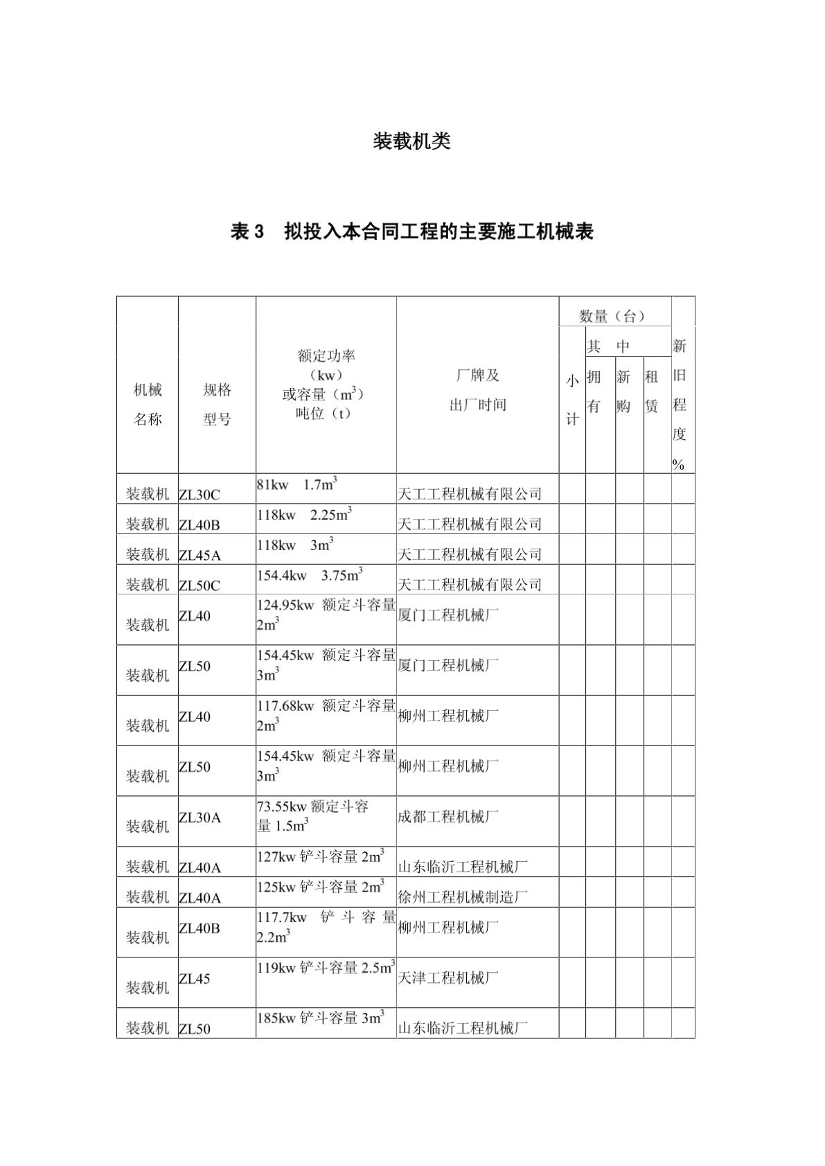2装载机.doc本文上传自路桥吾爱-lq52.com-图二