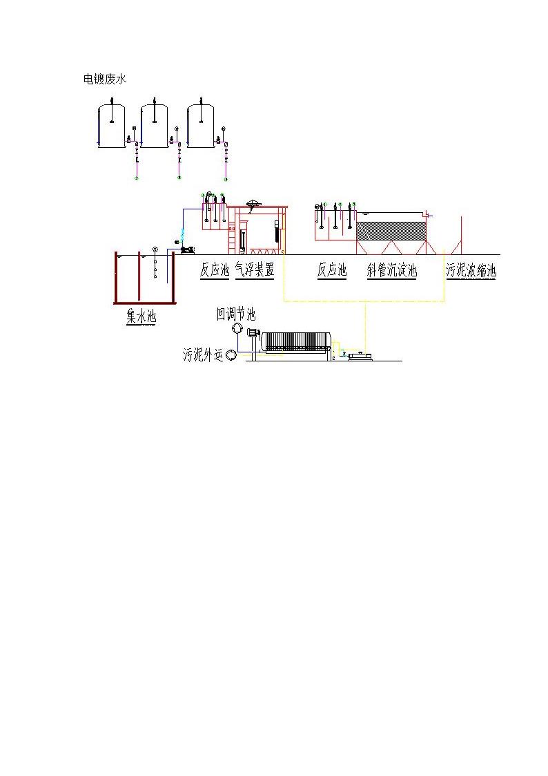 污水处理工艺流程图图片1