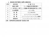 重庆市园林绿化养护管理标准定额(试行)图片1