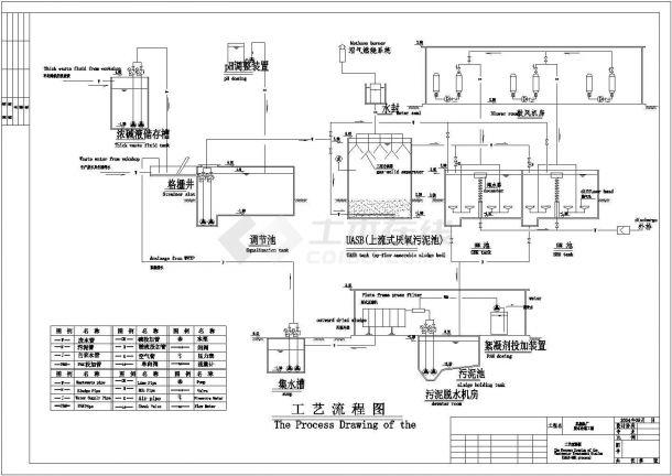 某乳液厂生产废水处理工艺流程图CAD图-图一