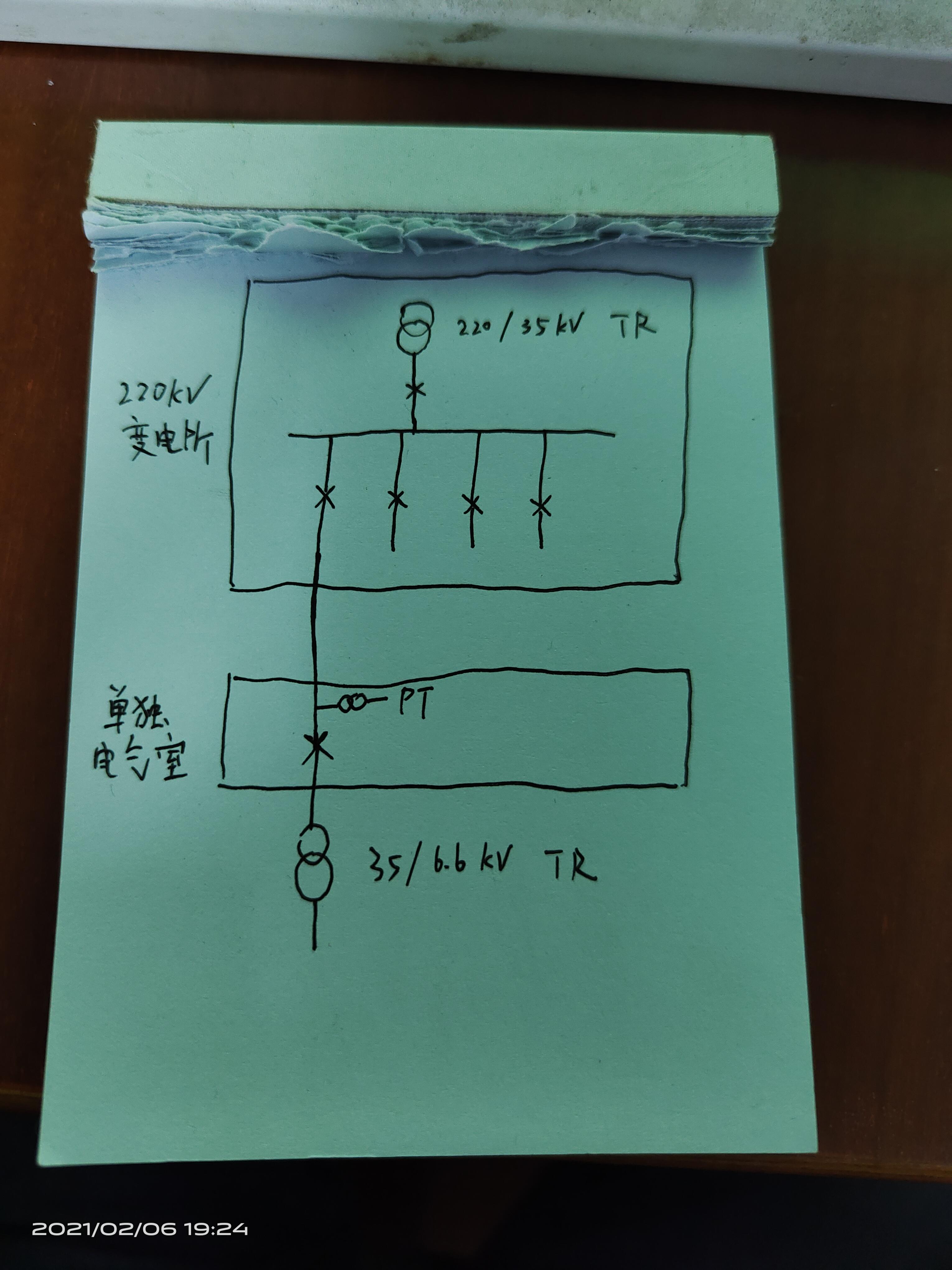 【求助】220/35kV变压器到35/6.6kV变压器之间需要设置几级开关有设计规范吗?