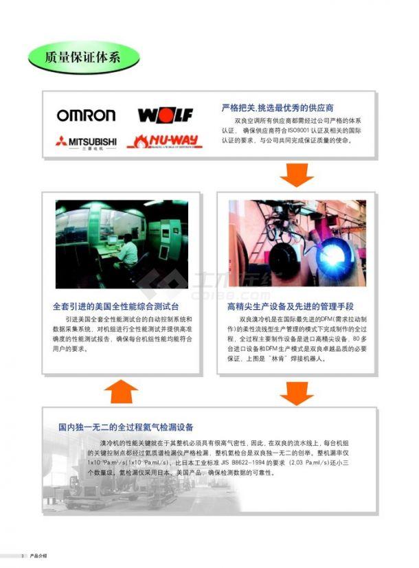 JB 8654-1997 容积式和离心式冷水(热泵)机组安全要求-图一