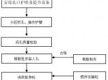 路桥规范标准图片3