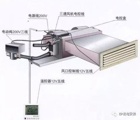 暖通制冷设备选型图片1