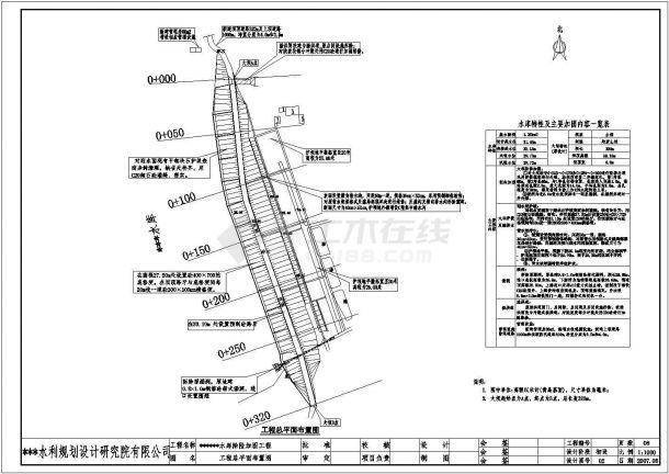 某水库除险加固工程全套初步设计图-图一