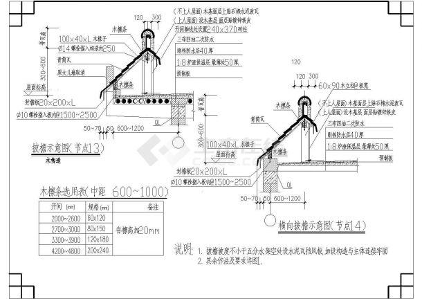 仿古代建筑围墙(马头墙)披檐cad设计施工图纸-图一