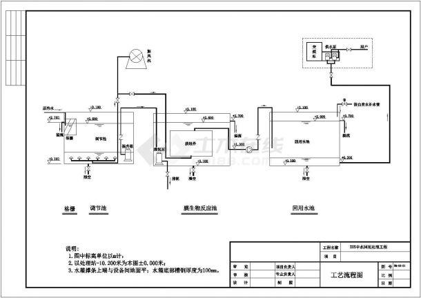 某生活污水处理到中水回用标准的设计施工图-图二