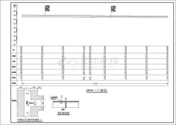 某农田水利辅助工程渠道防渗设计图纸-图二